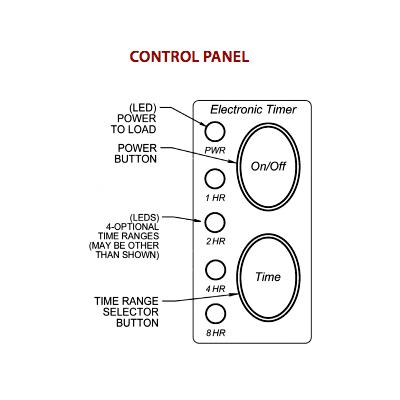 Marktime 42722-1 Control Panel