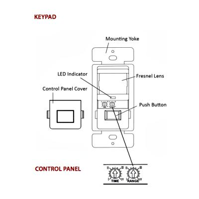 Marktime 42ES624-I Keypad Layout / Control Panel