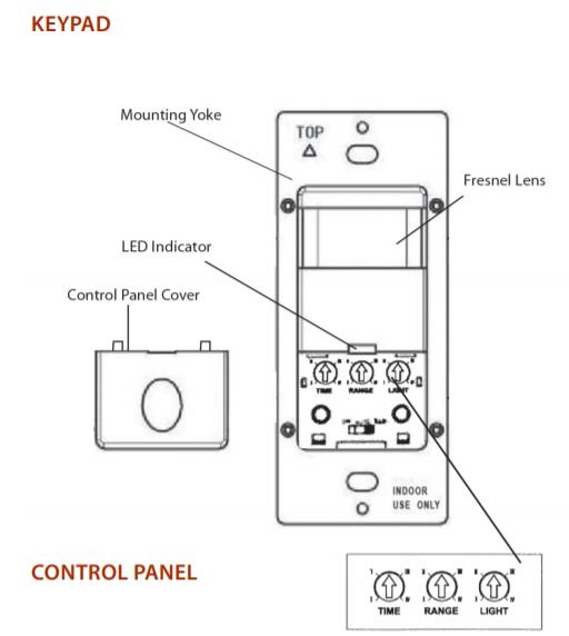 Keypad & Control Panel
